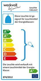 Energieausweis Firelight